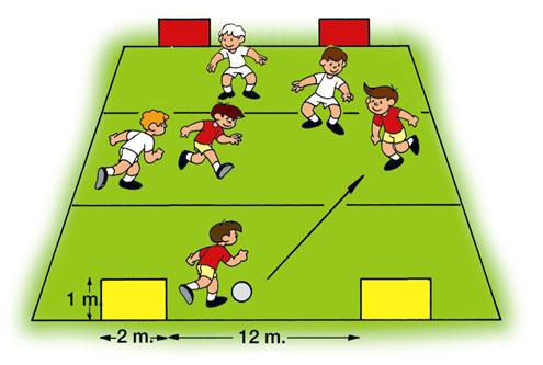 Am Beispiel FUNino - Mut zur Veränderung im Kinder-und Jugendfußball